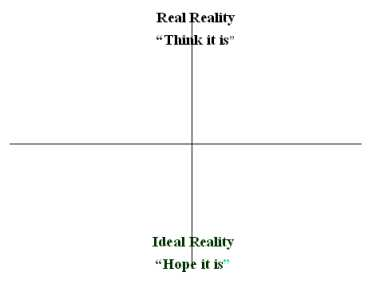 Ideal Reality